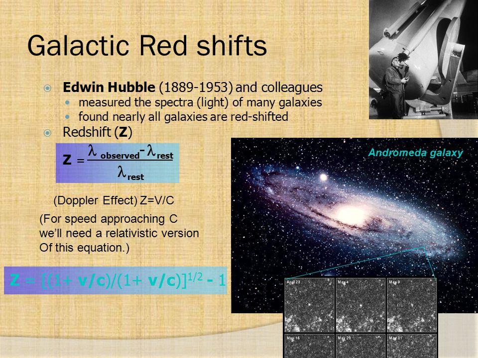 Galactic Red shifts l Z = [(1+ v/c)/(1+ v/c)]1/2 - 1 Z